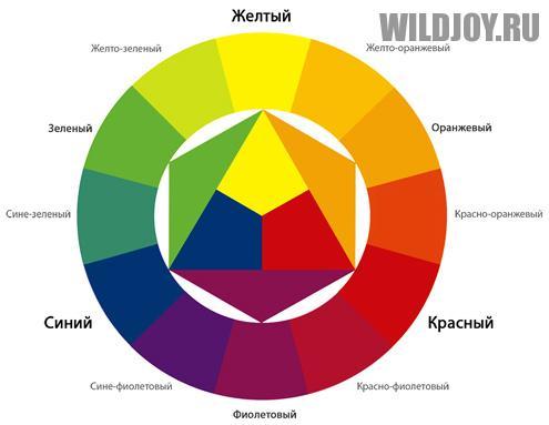Спектр и цвета