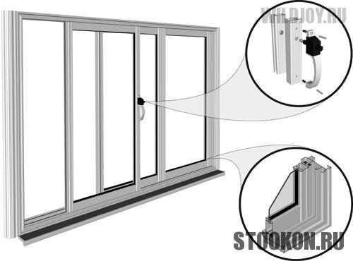 Конструкции алюминиевого окна