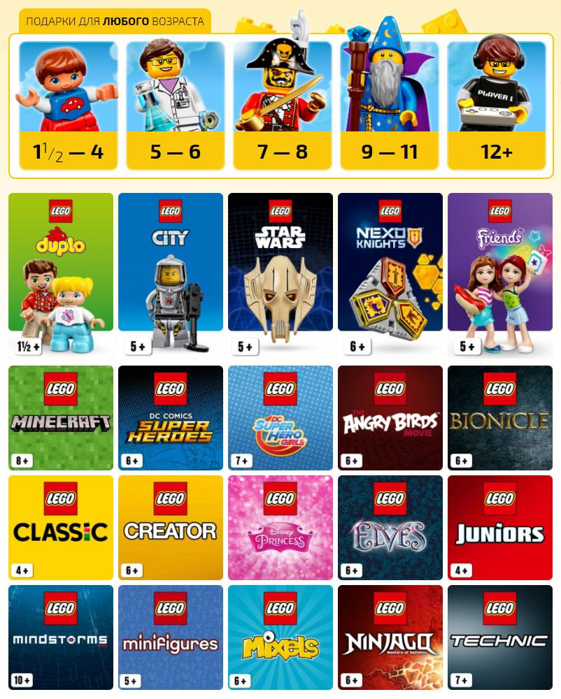 Каталог Лего в Детском мире